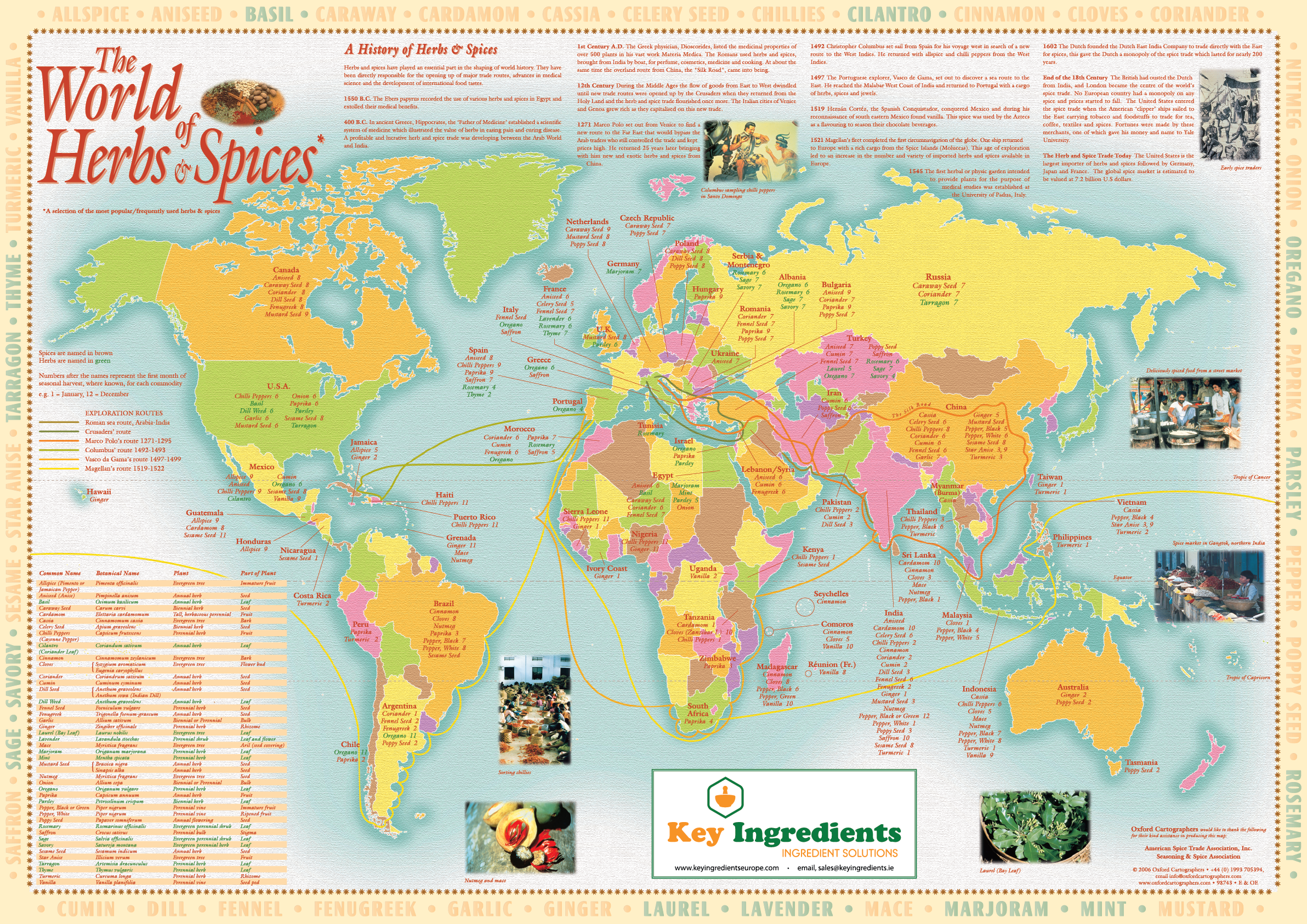 Spice Map
